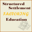 Factoring Education